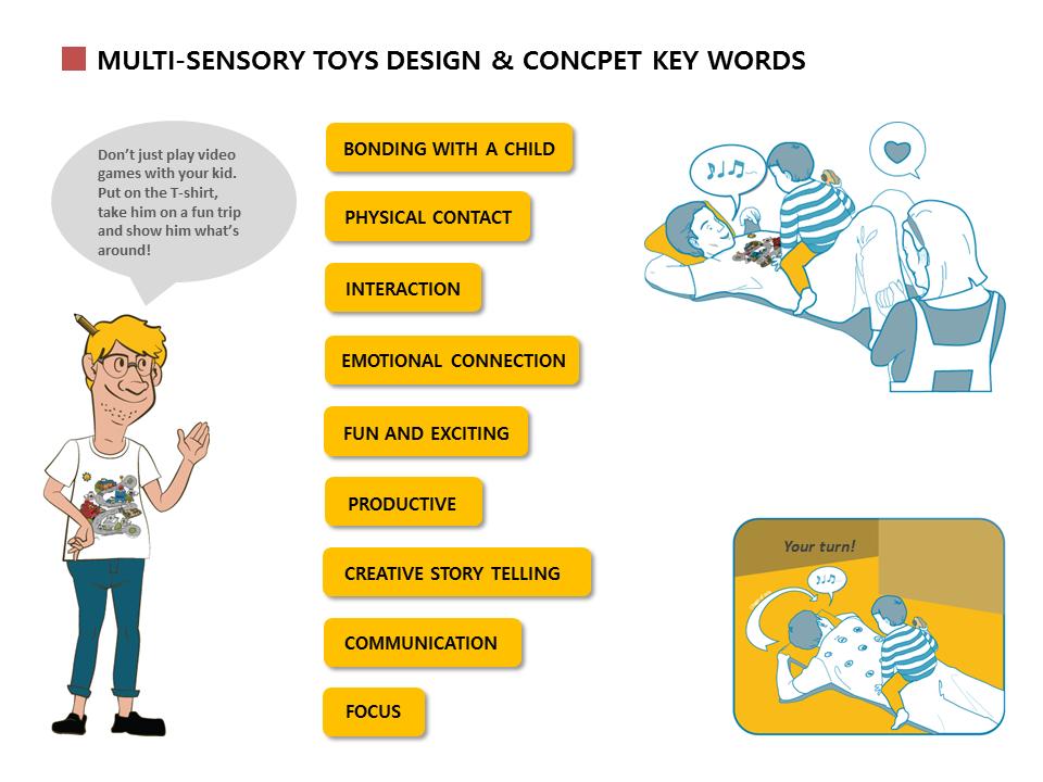 Toy Design Keyword